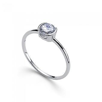 Ring Klein