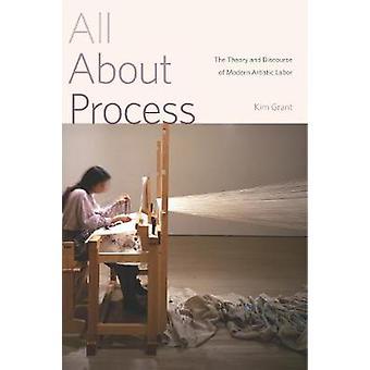 Alt om proces - teori og diskurs af moderne kunstneriske arbejdskraft