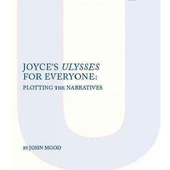 Joyce - Ulysses - voor iedereen - plotten van het verhaal door John J. L.