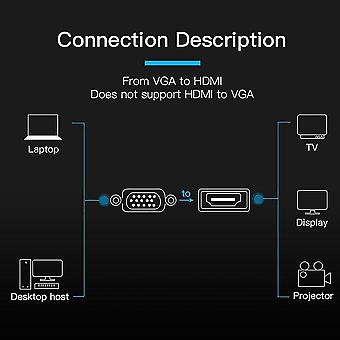 Cable clips vention vga to hdmi converter cable adapter for pc laptop to hdtv projector