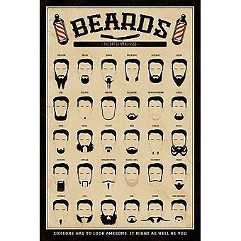 Beard - The Art of Manliness Poster Poster Print