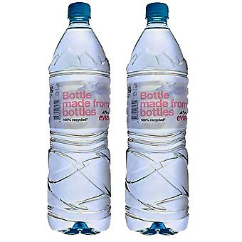 2 x 1,5 Litre Still Mineral Water Bottle Pack Minerals