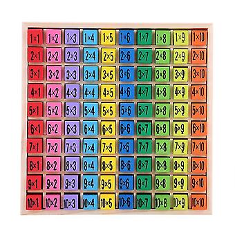Montessori Educational Wooden Toys for Children Baby Toys 99 Multiplication Table |Math Toys
