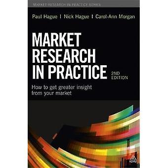 Marknadsundersökningar i öva hur man får större insikt från din marknad av Haag & Paul