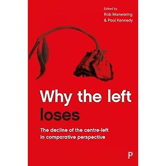 Hvorfor venstre mister - The nedgangen i sentrum-venstre i sammenlignende Per