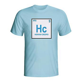 Эрнан Креспо Аргентина периодической таблицы футболку (голубой)