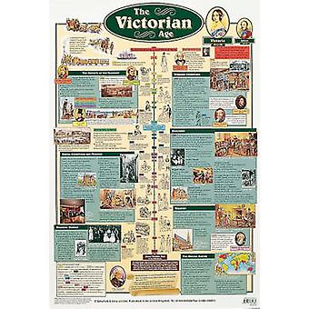 Victorian Age by Schofield Sims