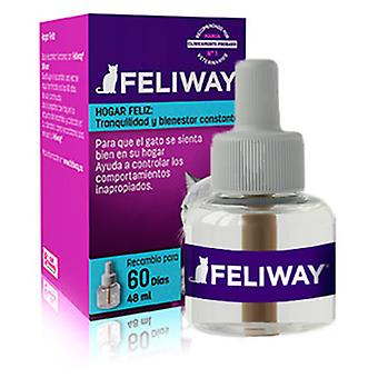 Feliway Diffuser Spare (Cats , Training Aids , Anti-Stress)