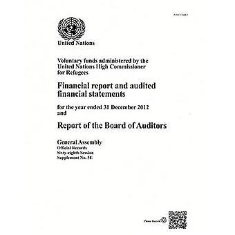 Voluntary Funds Administered by the United Nations High Commissioner