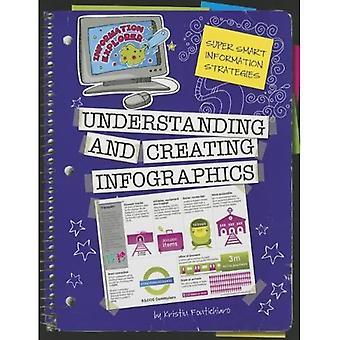 Rozumienia i tworzenia Infografika