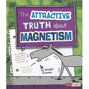 La verità attraente sul magnetismo (fatto Finders: scienza fisica LOL)