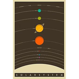 THE SOLAR SYSTEM Poster Poster Print