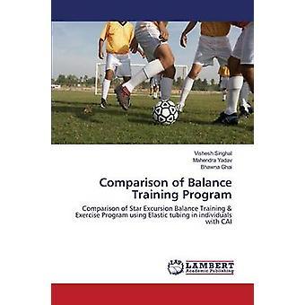 Comparación del Programa de Capacitación de Equilibrio por Singhal Vishesh