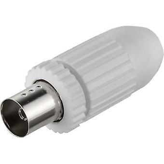 Coaxiale aansluiting kabeldiameter: 7,8 mm