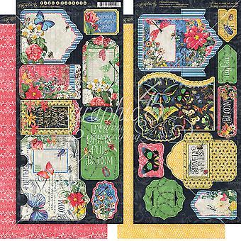 Graphiques 45 Balises flutter & Poches