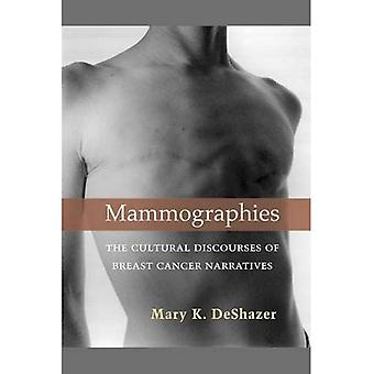Mamografos