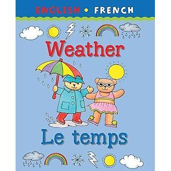 WeatherLe temps-kehittäjä: Beaton & Clare