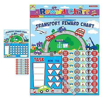 Transport Reward Chart