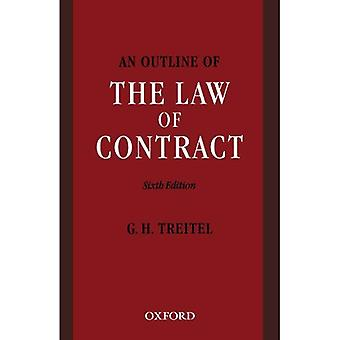 Ein Umriss des Vertragsrechts