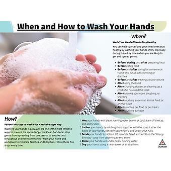Coronavirus Poster When And How To Wash Your Hands Cdc Prevention Wall Print (24x18)
