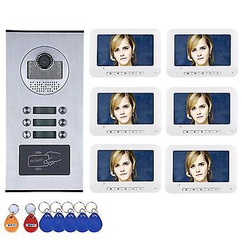 Video Door Phone Doorbell Intercom System