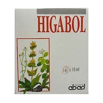Higabol 14 الحزم