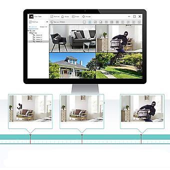 4-kanavainen tvi, tietoturva dvr-tallennin toistolla, Internet & älypuhelin
