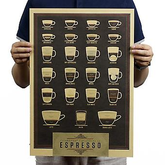 Coffee Espresso Matching Diagram, Vintage Kraft Paper Poster Map School Decor
