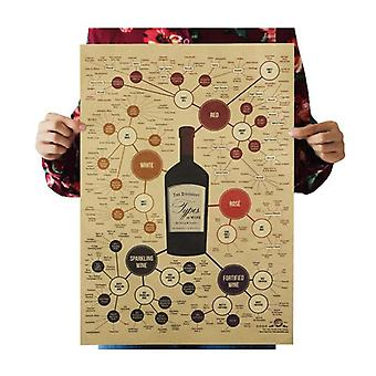 Bar Wine Classification Vintage Kraft Paper Movie Poster Art Magazines