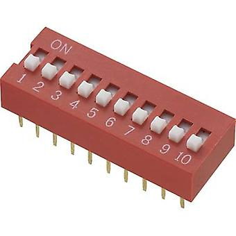مكونات TRU DS-10 DIP التبديل عدد من دبابيس 10 القياسية 1 جهاز كمبيوتر (ق)