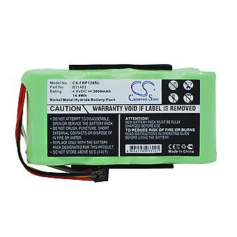 Battery for Fluke B11483 BP120MH 123 Power Quality Analyze 43B Scopemeter 120