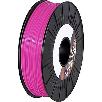 BASF Ultrafuse ABS-0120B075 ABS PINK Filament ABS plastic 2.85 mm 750 g Pink 1 pc(s)
