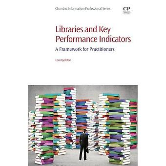 Libraries and Key Performance Indicators by Leo Appleton