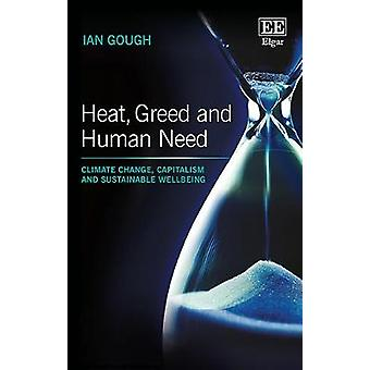 Warmte - hebzucht en menselijke behoefte - klimaatverandering - kapitalisme en Sustaina