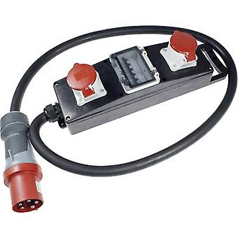 as - Schwabe CEE power distributor S 11 60807 400 V 63 A