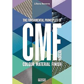 CMF Design - The Fundamental Principles of Colour - Material and Finis