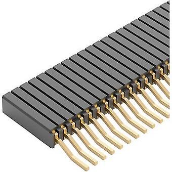 Fischer Elektronik astioiden (vakio) nro rivien: 1 nastat rivillä: 20 BLM 3 SMD / 20/G 1 PCs()
