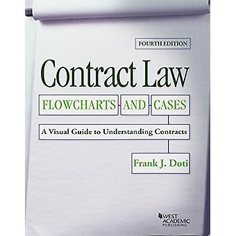 Contract Law - Flowcharts and Cases - A Visual Guide to Understanding