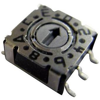 Hartmann P36S 103 Rotary Coding Switch - Compact Design Setting slot/SMT ≤ 0.1 A