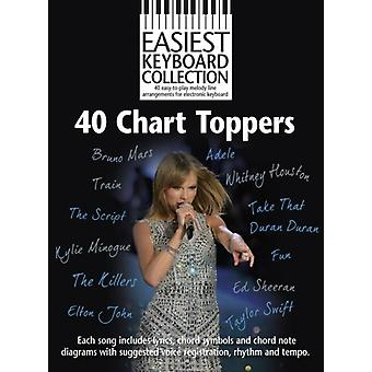 Easiest Keyboard Collection  40 Chart Toppers