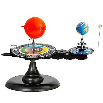 Eu Plug, sistema solar modelo Diy Globe