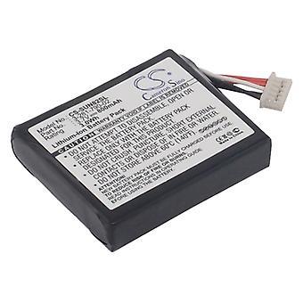 Akku Sony GPS 3-281-790-02 NV-U53G NV-U73T NV-U82 NV-U83T NV-U92T NV-U93T