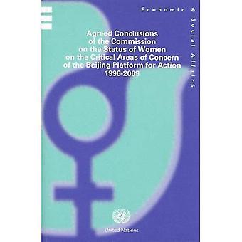 Enades slutsatserna från kommissionen om Status för kvinnor på de kritiska områdena berör av Pekingplattformen...