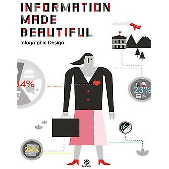 Information Made Beautiful - Infographic Design by SendPoints - 978988