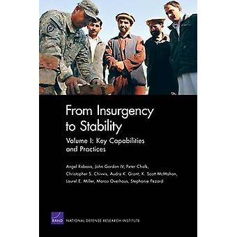 From Insurgency to Stability Volume I Key Capabilities and Practices by Rabasa & Angel