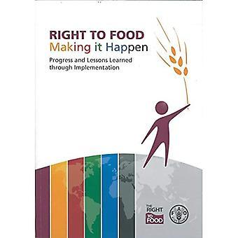 Recht op voedsel