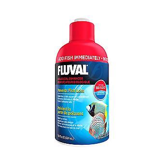 Fluval Cycle Biological Enhancer 2Ltr