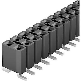 Fischer Elektronik astioiden (vakio) nro rivien: 2 tappia rivillä: 20 BL LP 6 SMD / 40/Z 1 PCs()
