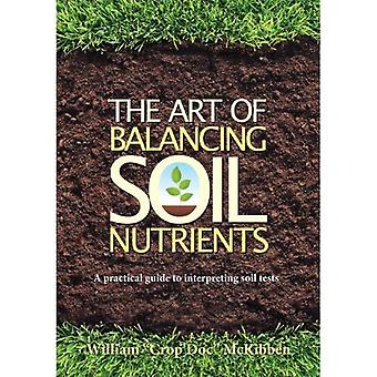 Art of Balancing Soil Nutrients, The