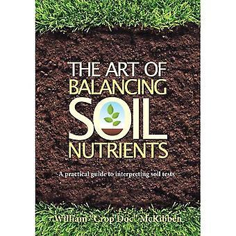 Arte del bilanciamento di nutrienti del suolo, la